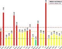 Coronavirus în România: 5.498 de cazuri noi cazuri și 154 de decese asociate Covid