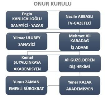 onur1
