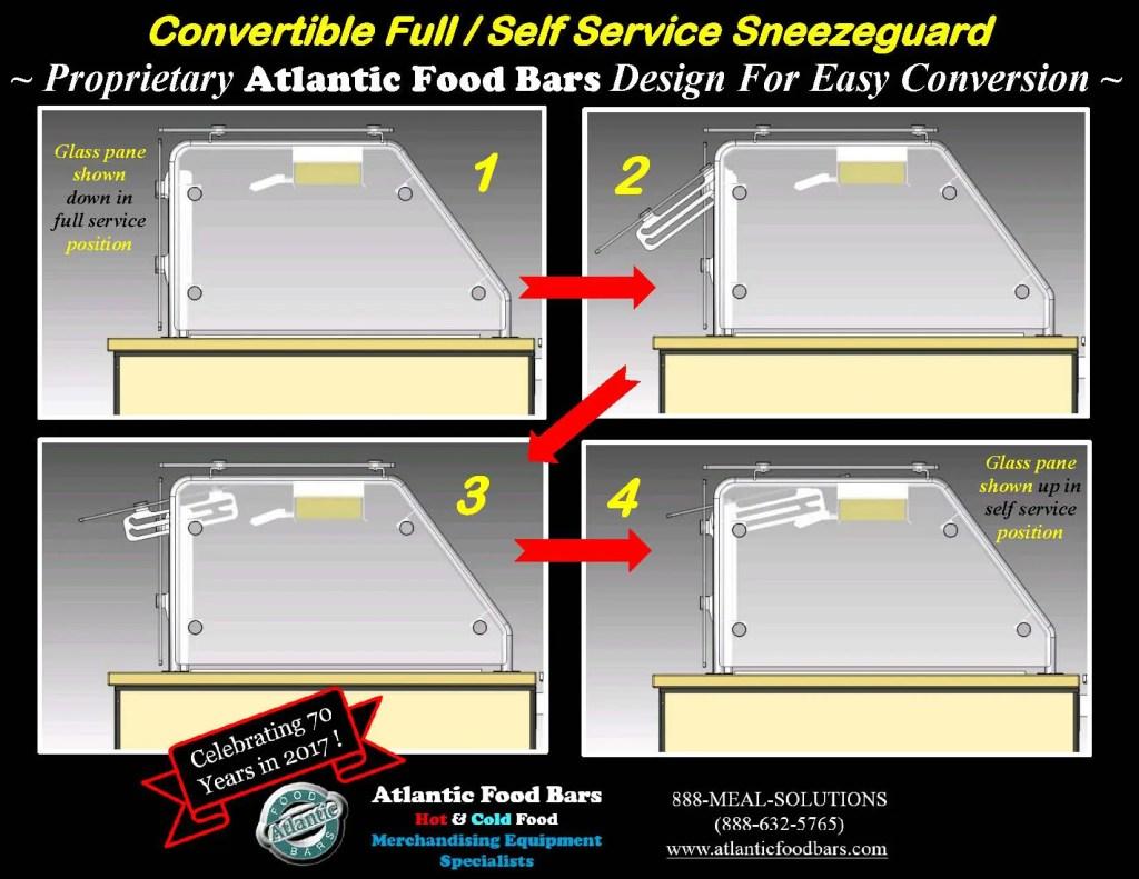 Atlantic Food Bars - Full or Self-Service Convertible Sneezeguard Designs_Page_2