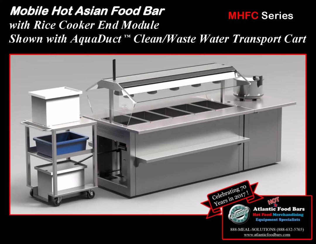 Atlantic Food Bars - The AquaDuct Cleaning and Water Maintenance System for Mobile Hot Food Bars - WTC MHFC_Page_3