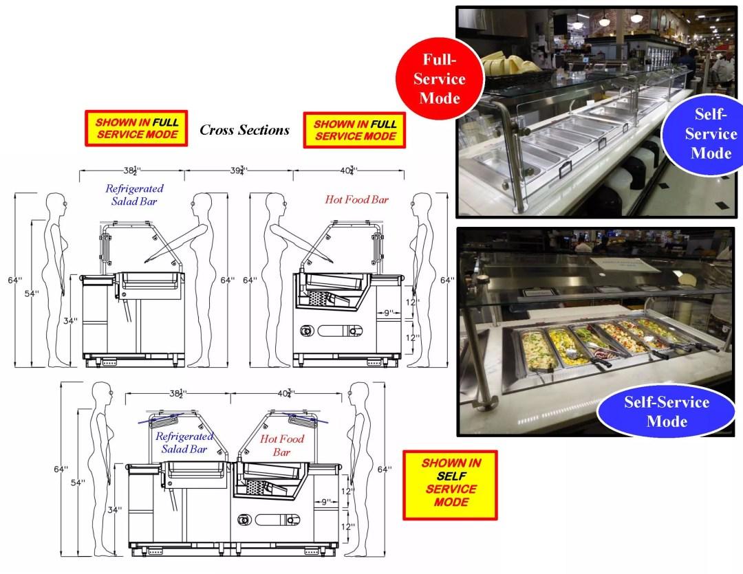 Atlantic Food Bars - Modular Island Salad and Soup Bar with Convertible Self to Full Service Sneezeguard 2