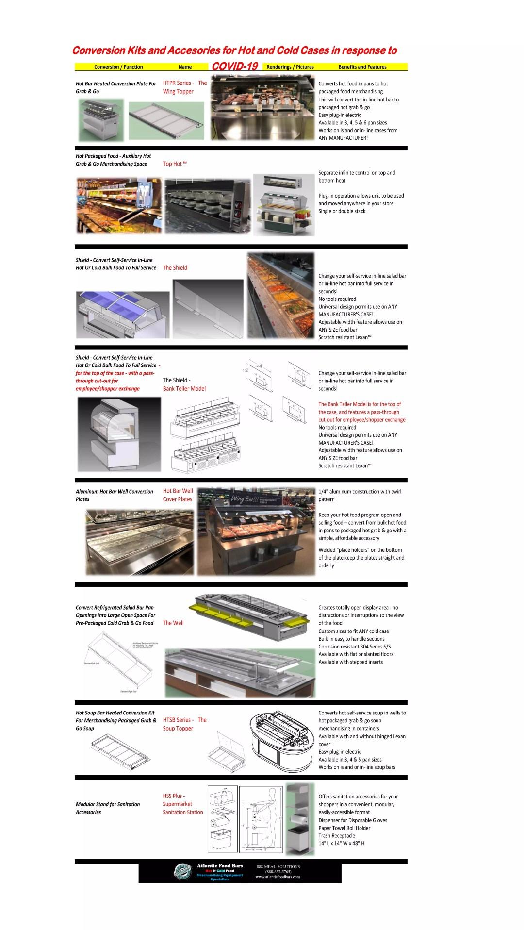 Atlantic Food Bars - Summary of COVID-19 Food Bar Conversion Solutions 6-10-20