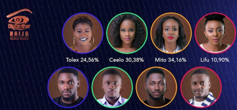 The-result-of-the-Double-Wahala-vote-e1520804673867