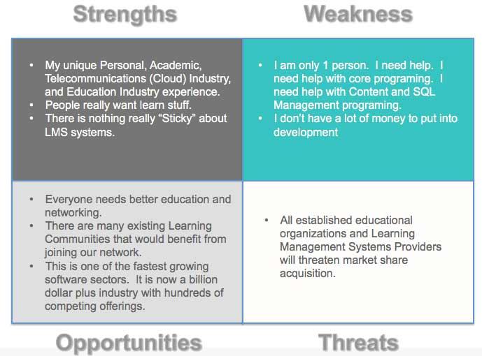 Atlantis Learning Management System LMS SWOT Analysis