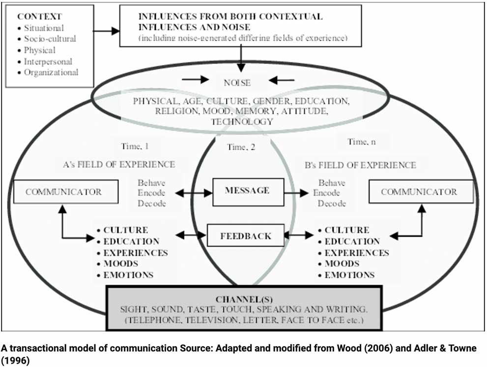 Socio-cultural context of sex work