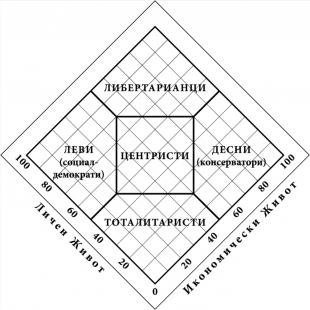 Nolan-diagram