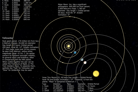 Solar System Map Scale Full HD Pictures K Ultra Full Wallpapers - Accurate map of the solar system