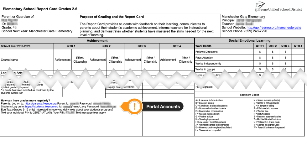 Report Card Sample showing location of portal account details