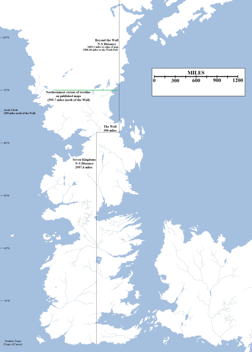 Westeros Size estimates