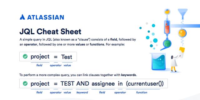 JQL Cheat Sheet image
