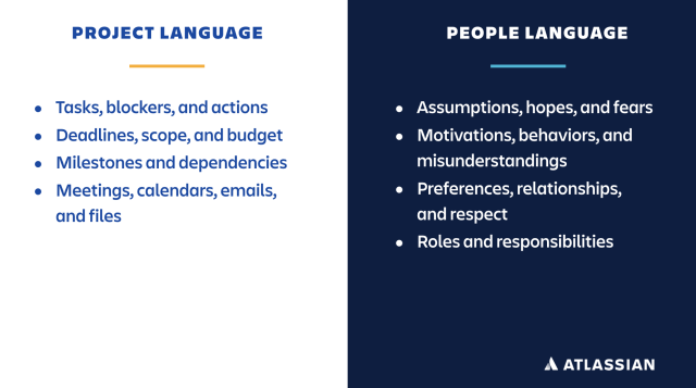 """Examples of """"project language"""" vs. """"people language"""" in the context of agile retrospective techniques."""