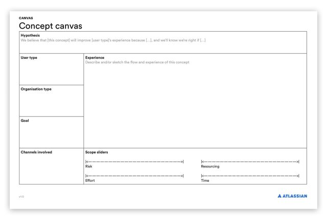 Concept canvas example template