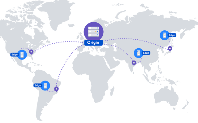 visual of a content delivery network showing distribution across a world map
