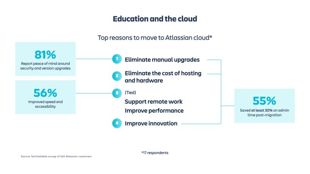education and the cloud