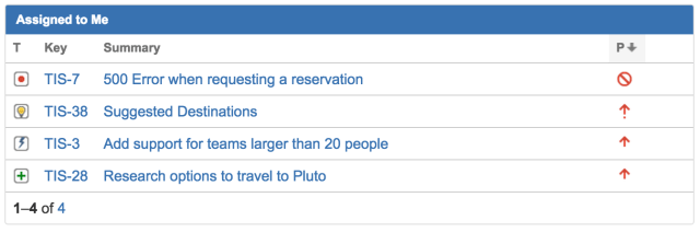 """Jira gadget shows a table of all jira tickets """"assigned to me""""."""