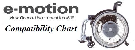 emotion_m15_chart