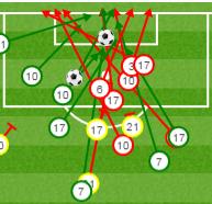 1.98 expected goals per @11tegen11