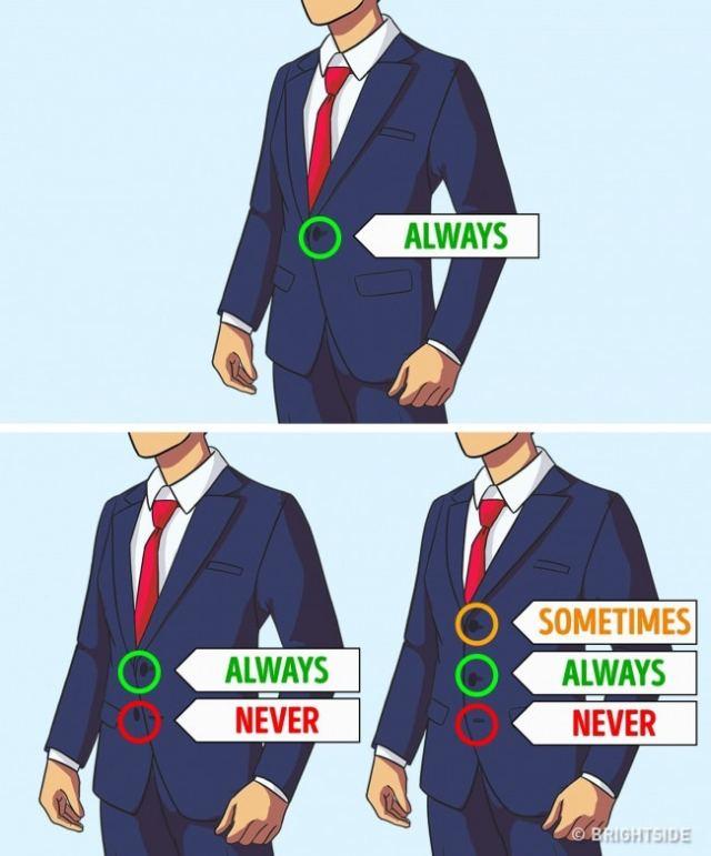 14 pravila finog odijevanja – Ovo je korisno znati 1