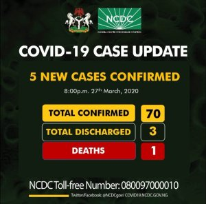 BREAKING: NCDC confirms 5 new cases of coronavirus in Nigeria, totaling 70