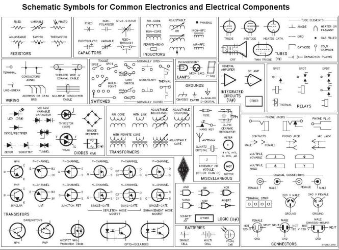 wiring diagram symbols for house wiring image building wiring diagram symbols wiring diagram on wiring diagram symbols for house