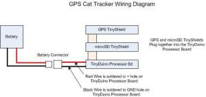 Build your own GPS pet tracker with TinyDuino | Atmel