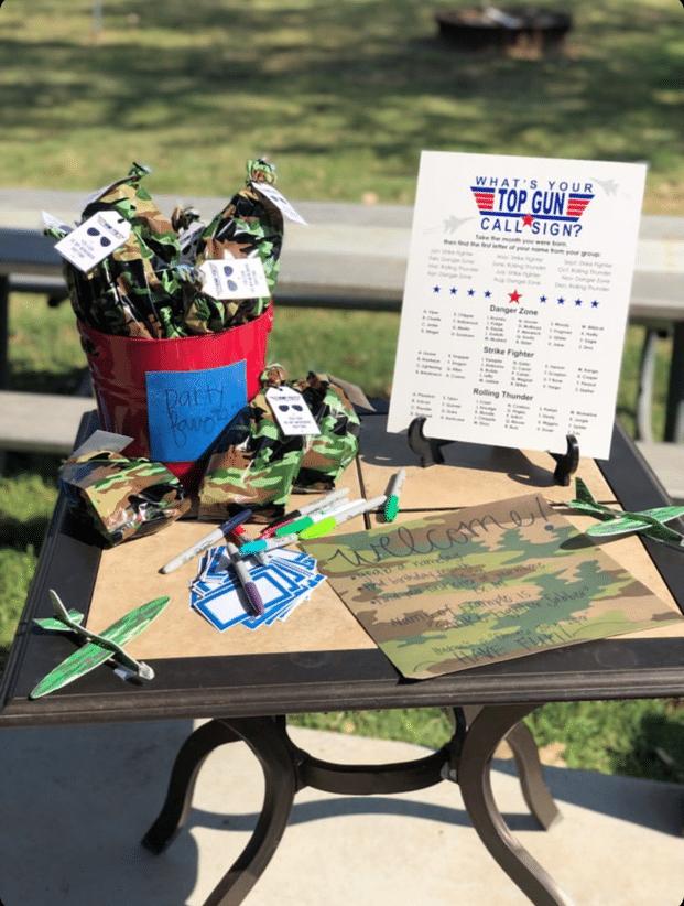 Top Gun Party Decorations Call Sign