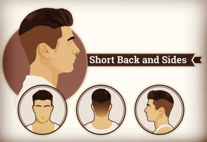 Image Result For Hairstyles Short Back And Sides Long On Top