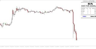 BOSS Indicator for binary options