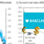 Barclays shorts EURUSD reasons