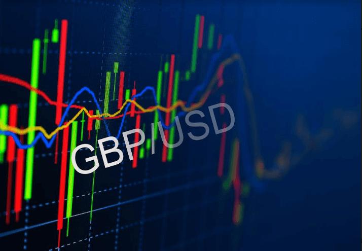GBPUSD technical analysis - Pair maintains bullish momentum above 1.2700