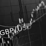GBPUSD analysis - British pound continues downward trend
