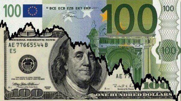 Euro dollar parity? Citi thinks not