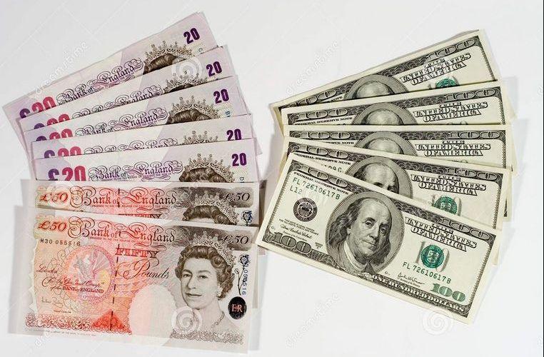 24th Oct 2014 GBP/USD Analysis