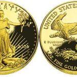 27th Oct 2014 XAU/USD Gold Analysis