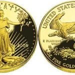 14/01/15 Gold continues to climb ahead of U.S retail sales