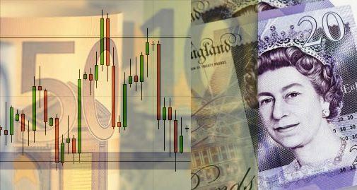 2 Oct 2014 GBP/USD Analysis