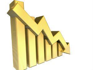 2 Oct 2014 XAU/USD Gold Analysis