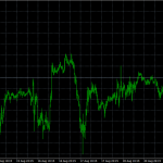 23 August EURUSD analysis - Strong USD pressures EUR and GBP