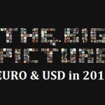 Euro - USD:  2015 big picture