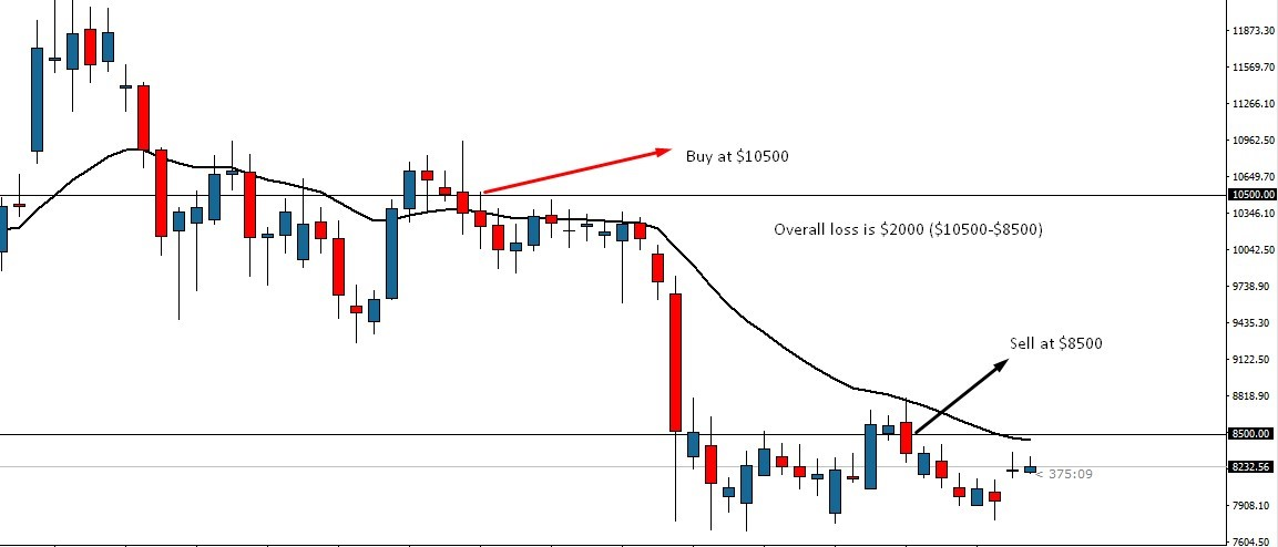 hedge trade crypto)