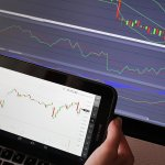 What are Dynamic Levels in Forex Trading?