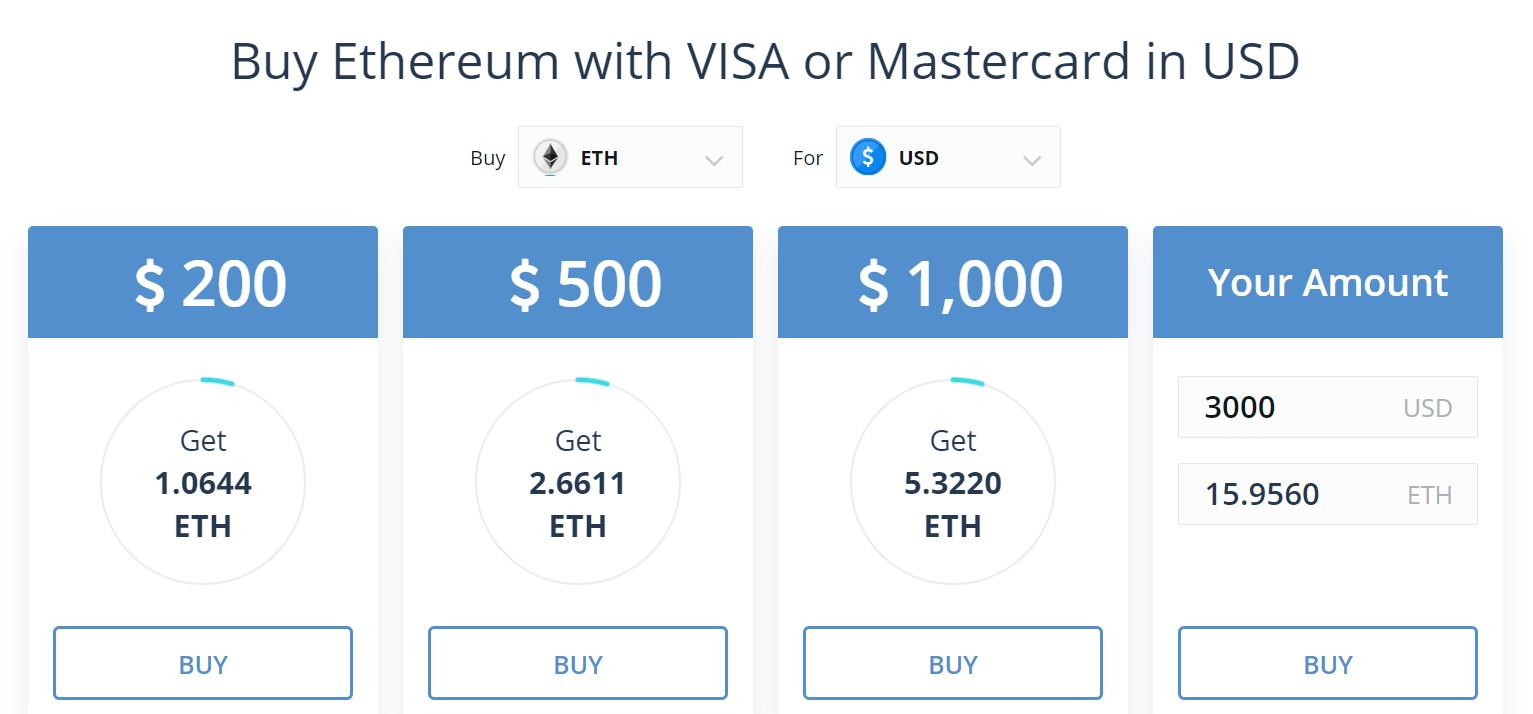 buy eth with visa