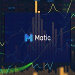 Matic Surges 22% After Staking Goes Live on Testnet