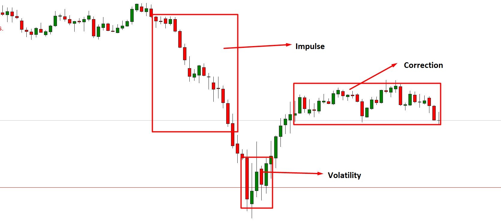 Advanced Forex Trading Strategies