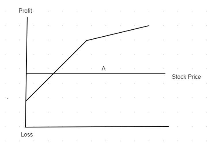 Trading Strategy by atozmarkets