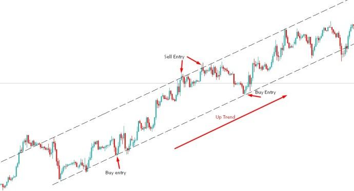 Swing Trading - AtoZ Markets