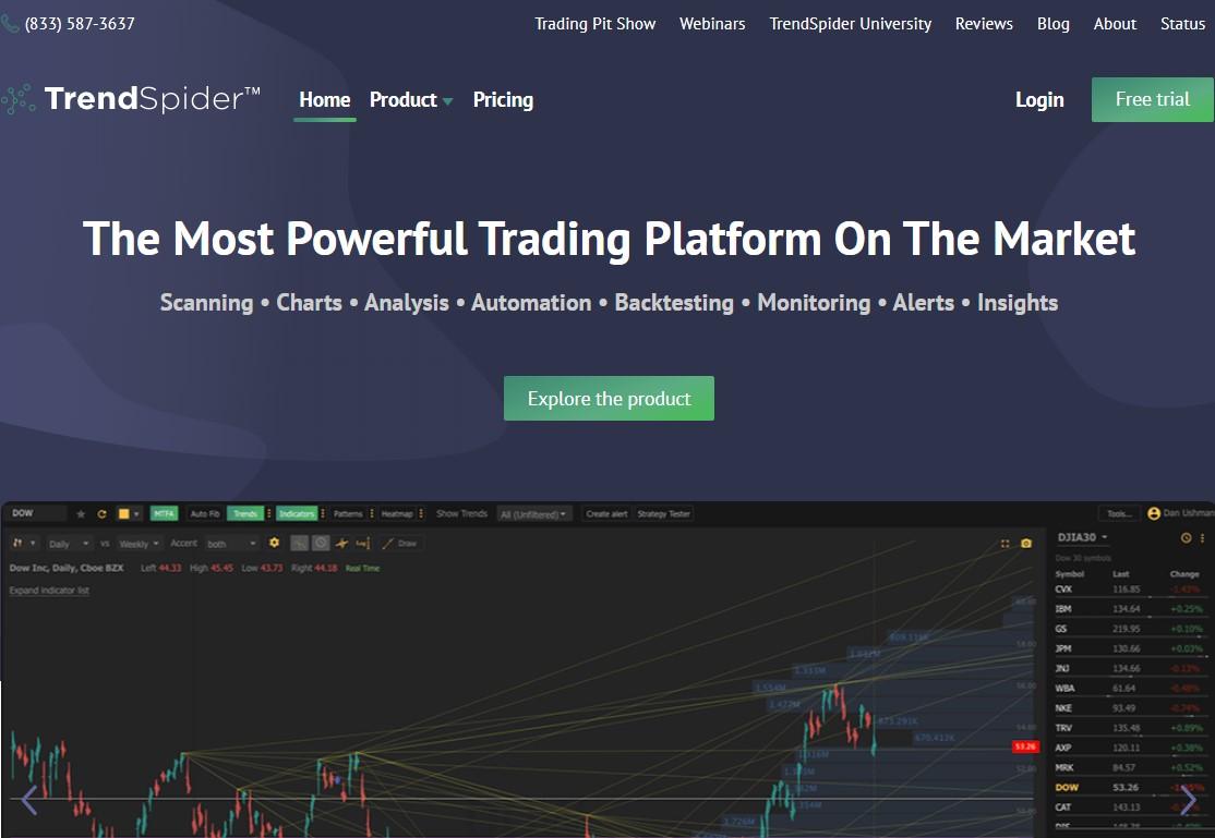 AI forex trading