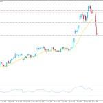 Ethereum Price Declines Below $415 Area - End of Bull Run?