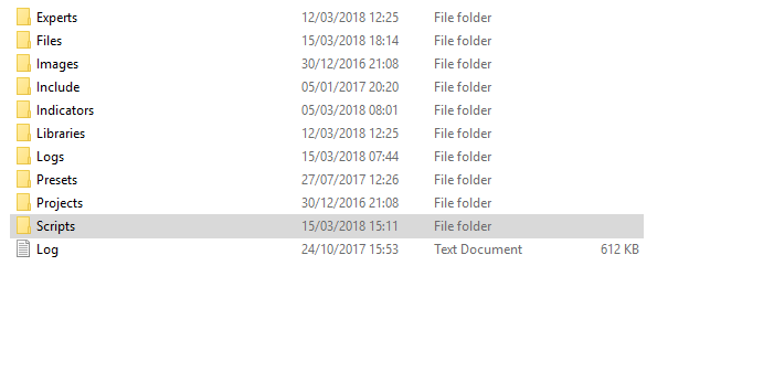 How to Change Timeframe On MT4