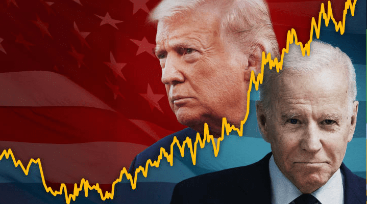 How Will the US Elections Impact Stock Markets
